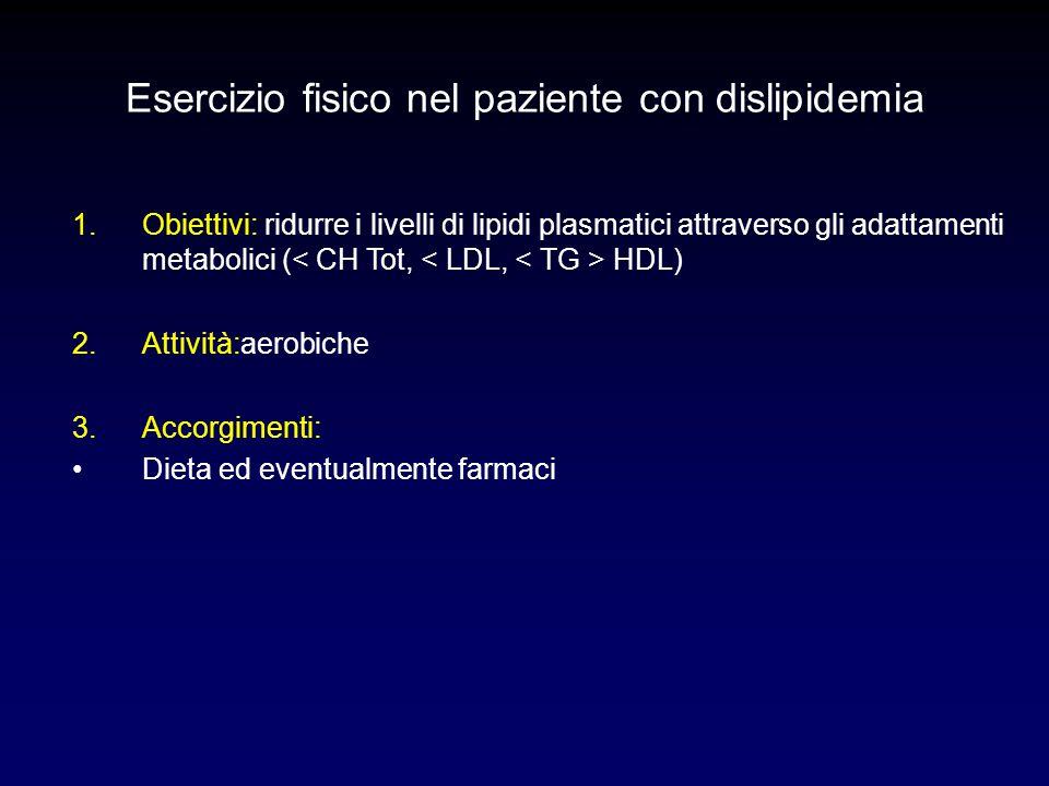 Esercizio fisico nel paziente con dislipidemia 1.Obiettivi: ridurre i livelli di lipidi plasmatici attraverso gli adattamenti metabolici ( HDL) 2.Atti