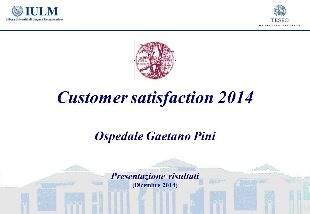 Customer satisfaction 2014 Ospedale Gaetano Pini Presentazione risultati (Dicembre 2014)