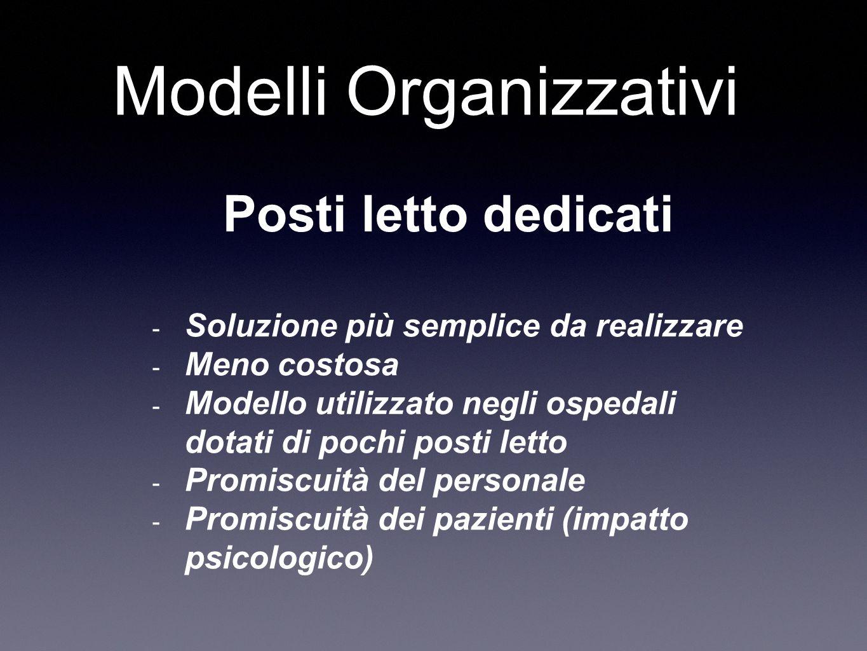 Modelli Organizzativi Posti letto dedicati - Soluzione più semplice da realizzare - Meno costosa - Modello utilizzato negli ospedali dotati di pochi p