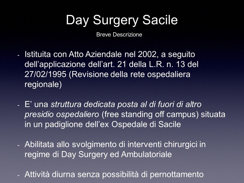 Day Surgery Sacile - Istituita con Atto Aziendale nel 2002, a seguito dell'applicazione dell'art. 21 della L.R. n. 13 del 27/02/1995 (Revisione della