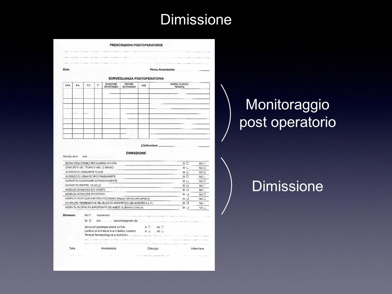 Dimissione Monitoraggio post operatorio