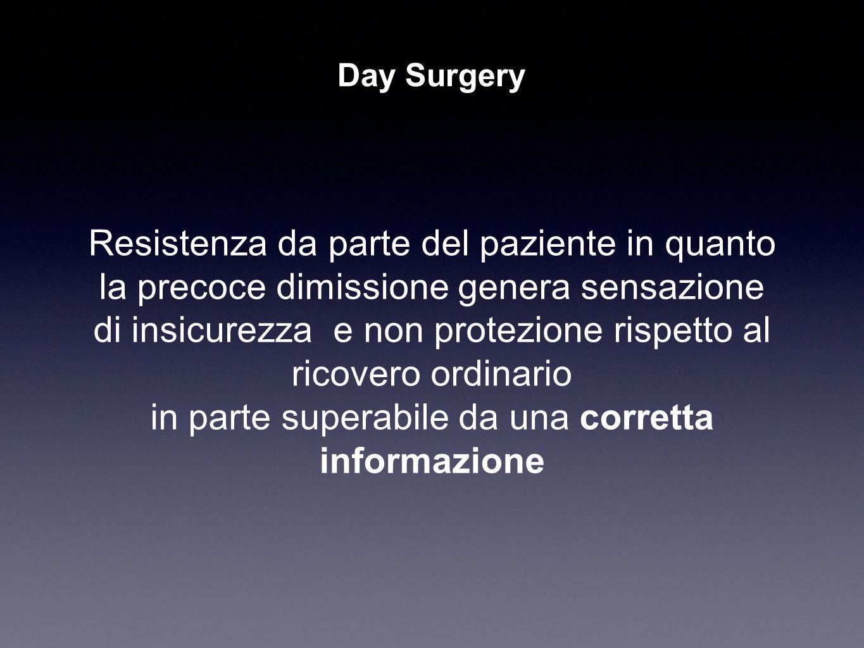 Resistenza da parte del paziente in quanto la precoce dimissione genera sensazione di insicurezza e non protezione rispetto al ricovero ordinario in p
