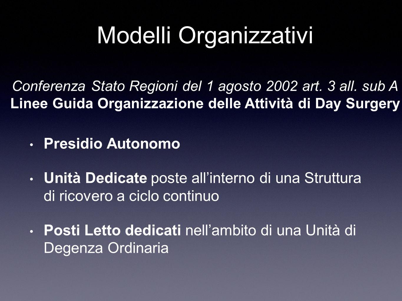 Presidio Autonomo Unità Dedicate poste all'interno di una Struttura di ricovero a ciclo continuo Posti Letto dedicati nell'ambito di una Unità di Dege