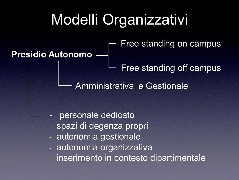 Modelli Organizzativi Presidio Autonomo - personale dedicato - spazi di degenza propri - autonomia gestionale - autonomia organizzativa - inserimento