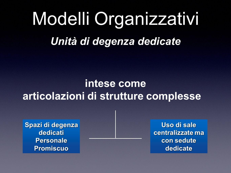 intese come articolazioni di strutture complesse Modelli Organizzativi Spazi di degenza dedicati Personale Promiscuo Spazi di degenza dedicati Persona