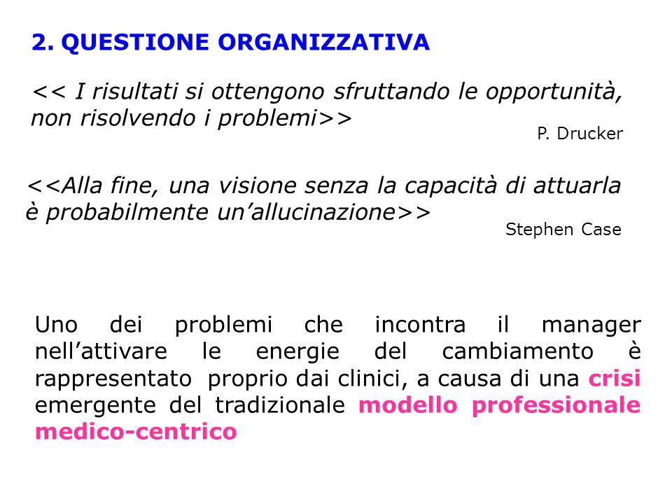 2. QUESTIONE ORGANIZZATIVA > P.