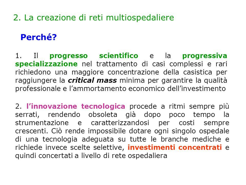 2. La creazione di reti multiospedaliere Perché. 1.