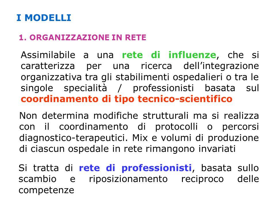 I MODELLI 1. ORGANIZZAZIONE IN RETE Assimilabile a una rete di influenze, che si caratterizza per una ricerca dell'integrazione organizzativa tra gli
