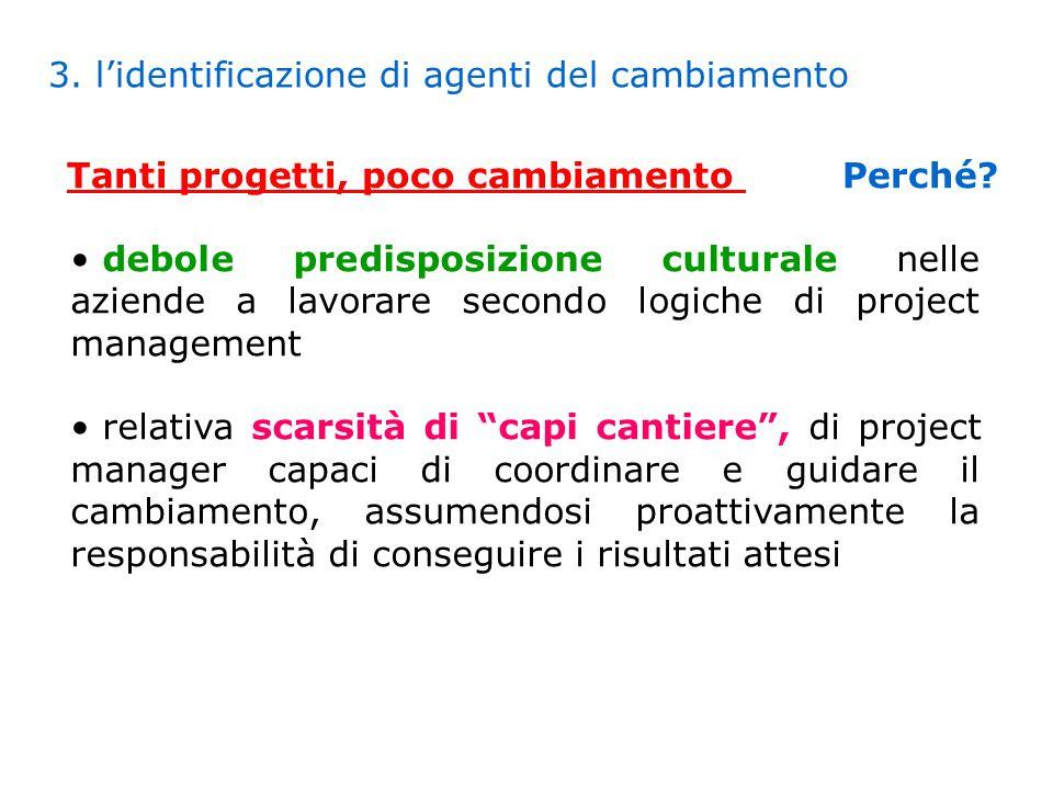 3. l'identificazione di agenti del cambiamento Tanti progetti, poco cambiamento Perché.