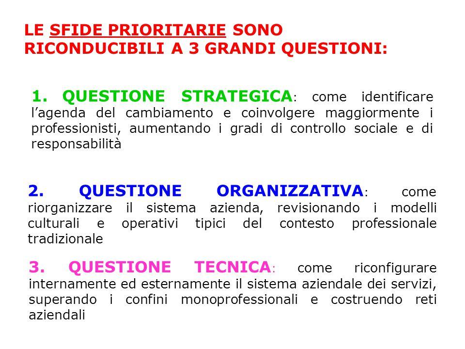 LE SFIDE PRIORITARIE SONO RICONDUCIBILI A 3 GRANDI QUESTIONI: 1.