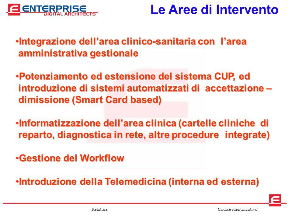 Codice identificativoRelatore Le Aree di Intervento Integrazione dell'area clinico-sanitaria con l'areaIntegrazione dell'area clinico-sanitaria con l'