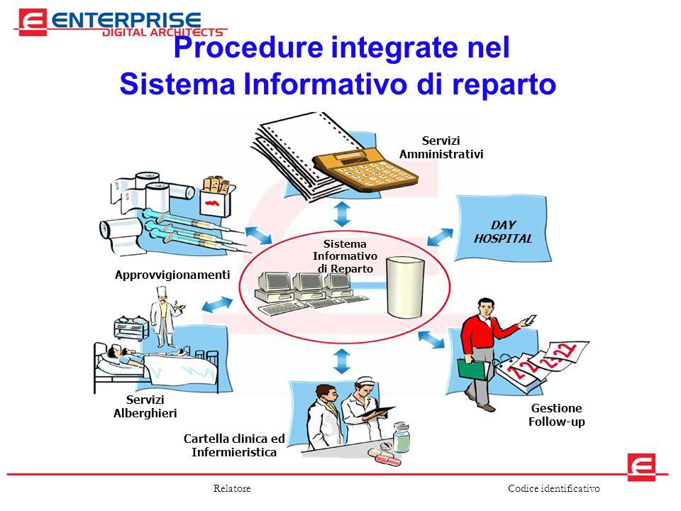 Codice identificativoRelatore Procedure integrate nel Sistema Informativo di reparto DAY HOSPITAL Sistema Informativo di Reparto Gestione Follow-up Se