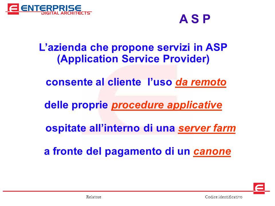 Codice identificativoRelatore L'azienda che propone servizi in ASP (Application Service Provider) consente al cliente l'uso da remoto delle proprie pr