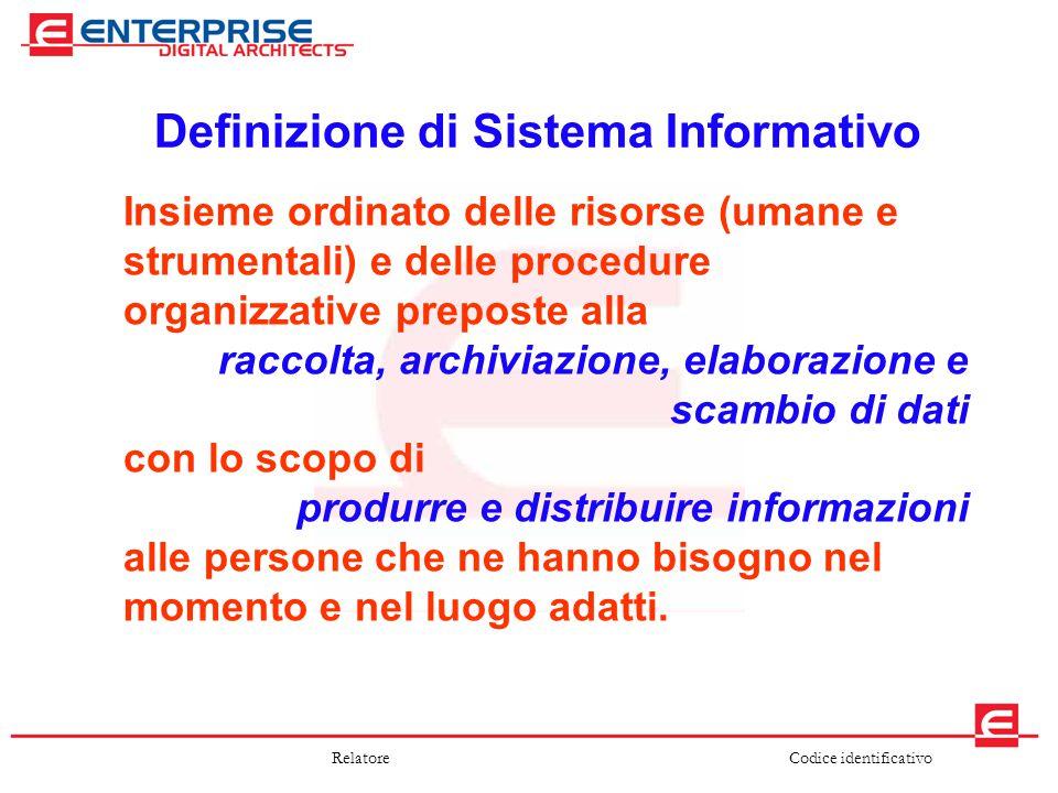 Codice identificativoRelatore Definizione di Sistema Informativo Insieme ordinato delle risorse (umane e strumentali) e delle procedure organizzative