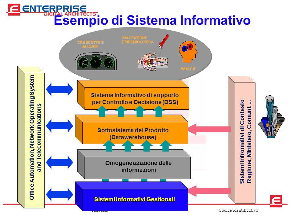 Codice identificativoRelatore Esempio di Sistema Informativo WHAT IF VALUTAZIONEEPIDEMIOLOGICA CRUSCOTTO E ALLARMI Office Automation, Network Operatin