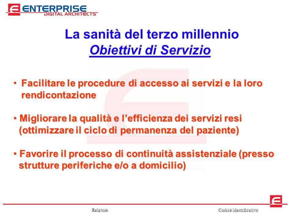 Codice identificativoRelatore La sanità del terzo millennio Obiettivi di Servizio Facilitare le procedure di accesso ai servizi e la loro rendicontazi