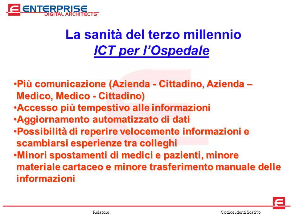 Codice identificativoRelatore La sanità del terzo millennio ICT per l'Ospedale Più comunicazione (Azienda - Cittadino, Azienda –Più comunicazione (Azi
