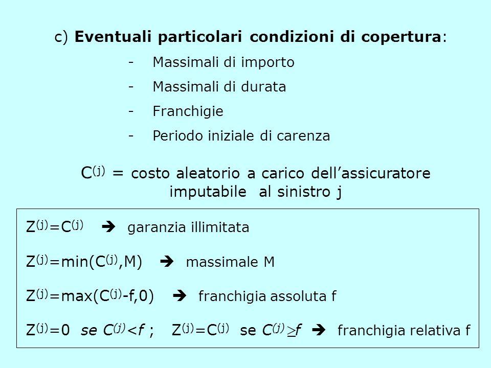 c) Eventuali particolari condizioni di copertura: -Massimali di importo -Massimali di durata -Franchigie -Periodo iniziale di carenza C (j) = costo al