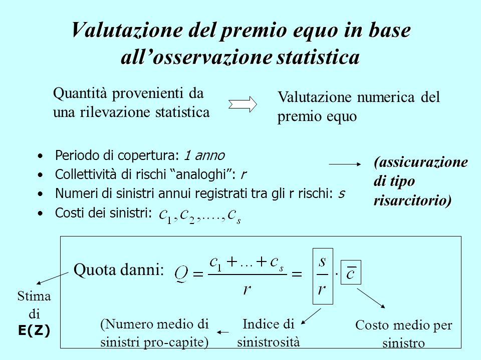 Valutazione del premio equo in base all'osservazione statistica Quantità provenienti da una rilevazione statistica Valutazione numerica del premio equ