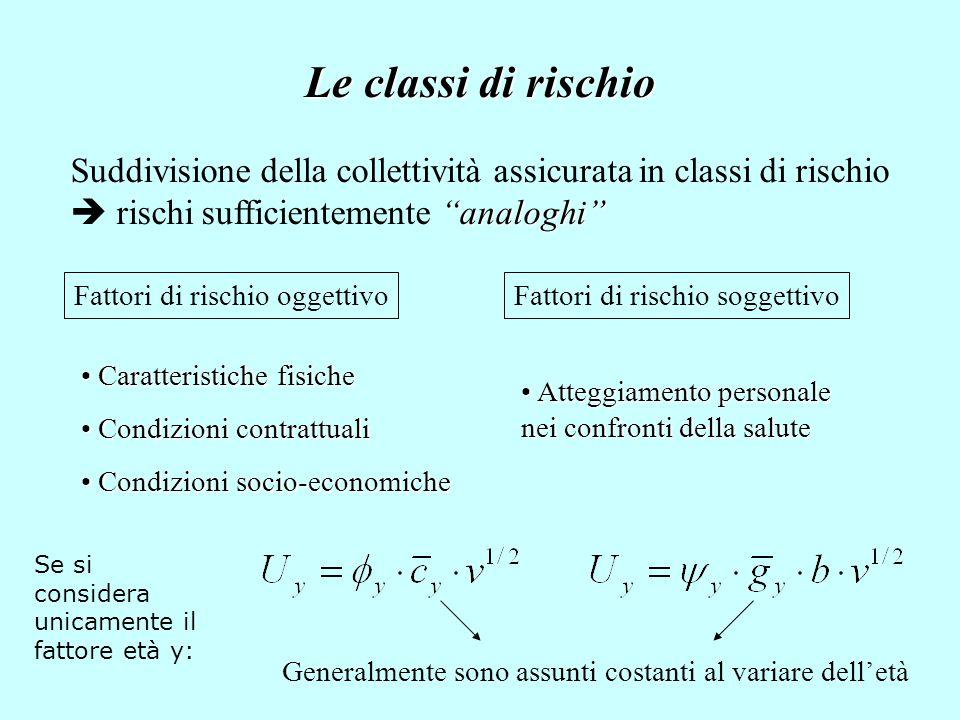 """Le classi di rischio Suddivisione della collettività assicurata in classi di rischio """"analoghi""""  rischi sufficientemente """"analoghi"""" Fattori di rischi"""