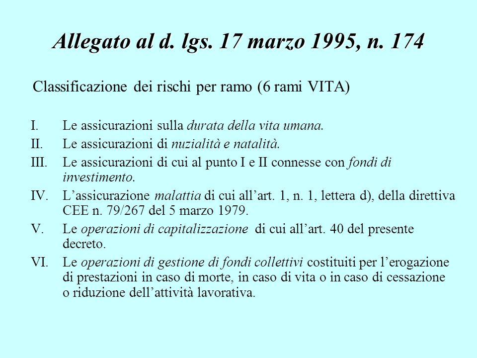 Allegato al d. lgs. 17 marzo 1995, n. 174 Classificazione dei rischi per ramo (6 rami VITA) I.Le assicurazioni sulla durata della vita umana. II.Le as
