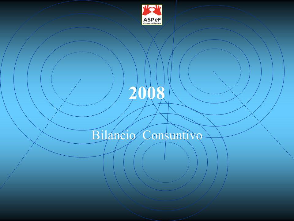 2008 Bilancio Consuntivo