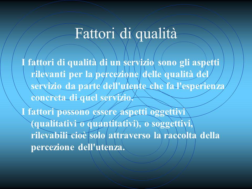 Fattori di qualità I fattori di qualità di un servizio sono gli aspetti rilevanti per la percezione delle qualità del servizio da parte dell utente che fa l esperienza concreta di quel servizio.