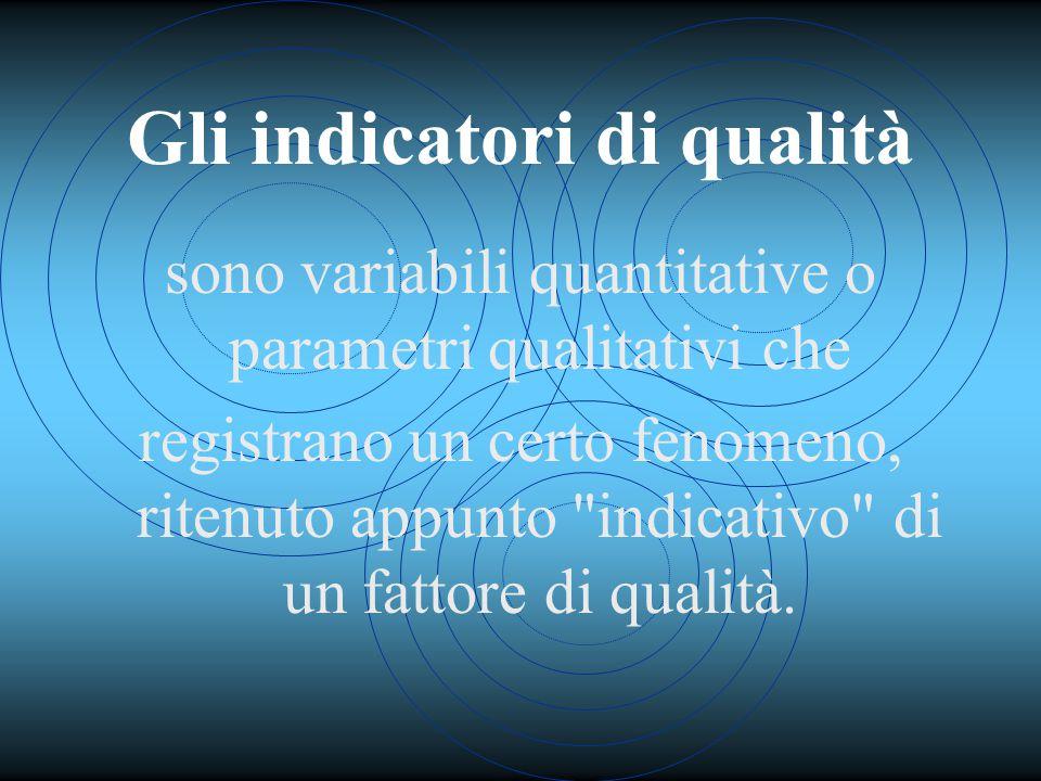 Gli indicatori di qualità sono variabili quantitative o parametri qualitativi che registrano un certo fenomeno, ritenuto appunto indicativo di un fattore di qualità.