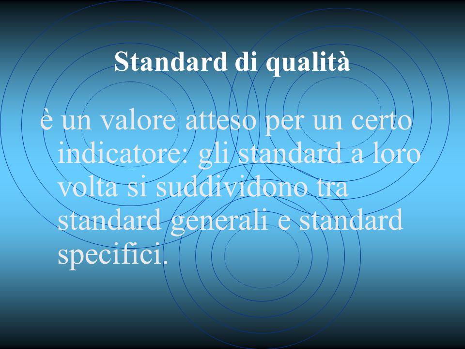 Standard di qualità è un valore atteso per un certo indicatore: gli standard a loro volta si suddividono tra standard generali e standard specifici.