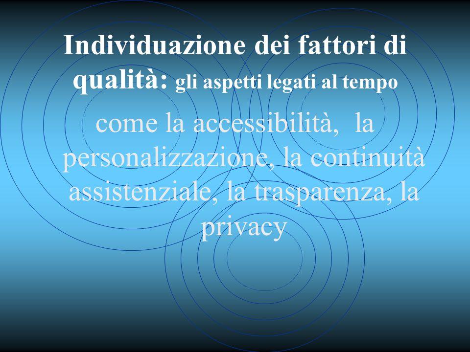 Individuazione dei fattori di qualità: gli aspetti legati al tempo come la accessibilità, la personalizzazione, la continuità assistenziale, la trasparenza, la privacy