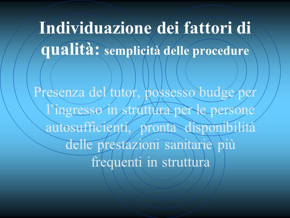 Individuazione dei fattori di qualità: semplicità delle procedure Presenza del tutor, possesso budge per l'ingresso in struttura per le persone autosu