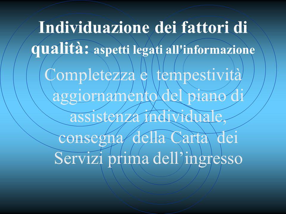 Individuazione dei fattori di qualità: aspetti legati all'informazione Completezza e tempestività aggiornamento del piano di assistenza individuale, c
