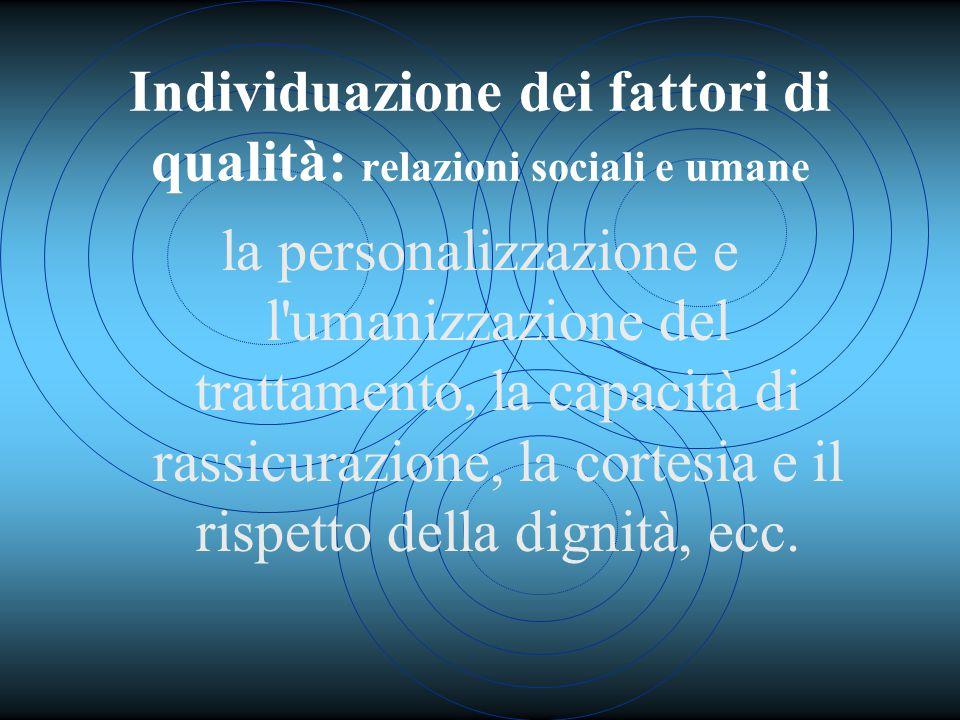 Individuazione dei fattori di qualità: relazioni sociali e umane la personalizzazione e l umanizzazione del trattamento, la capacità di rassicurazione, la cortesia e il rispetto della dignità, ecc.