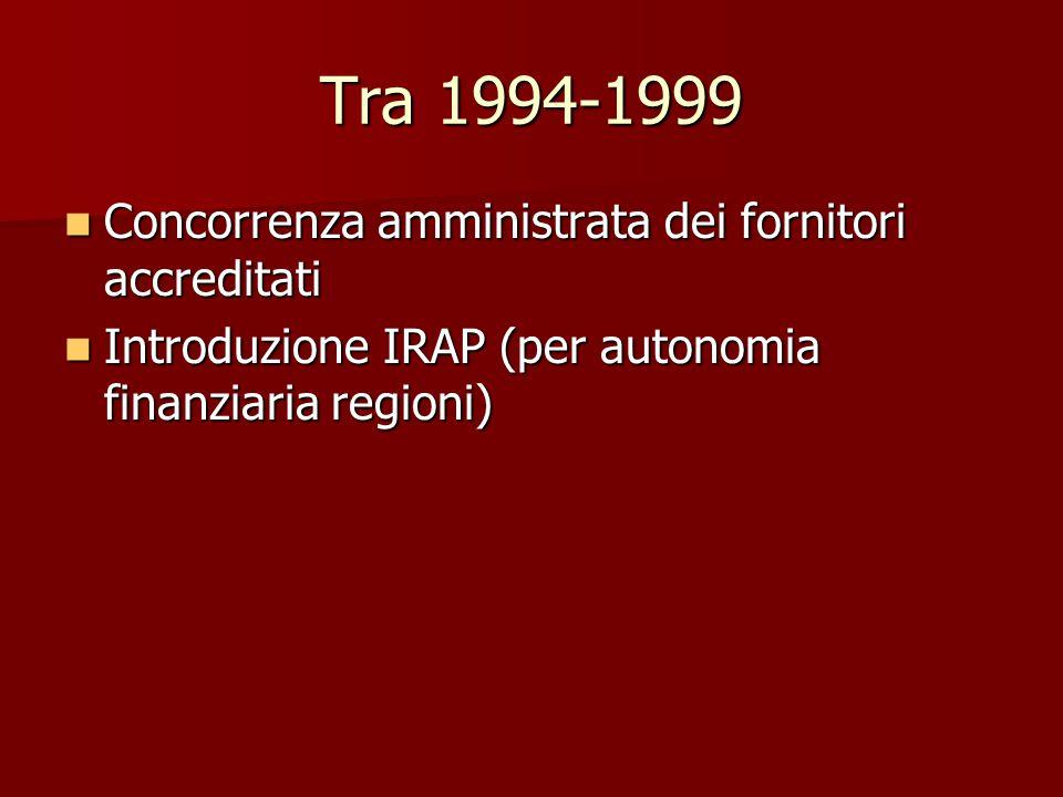 Tra 1994-1999 Concorrenza amministrata dei fornitori accreditati Concorrenza amministrata dei fornitori accreditati Introduzione IRAP (per autonomia f