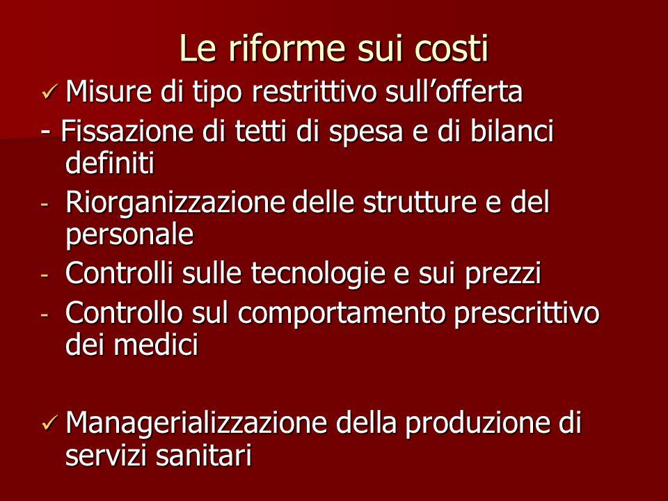 Le riforme sui costi Misure di tipo restrittivo sull'offerta Misure di tipo restrittivo sull'offerta - Fissazione di tetti di spesa e di bilanci defin