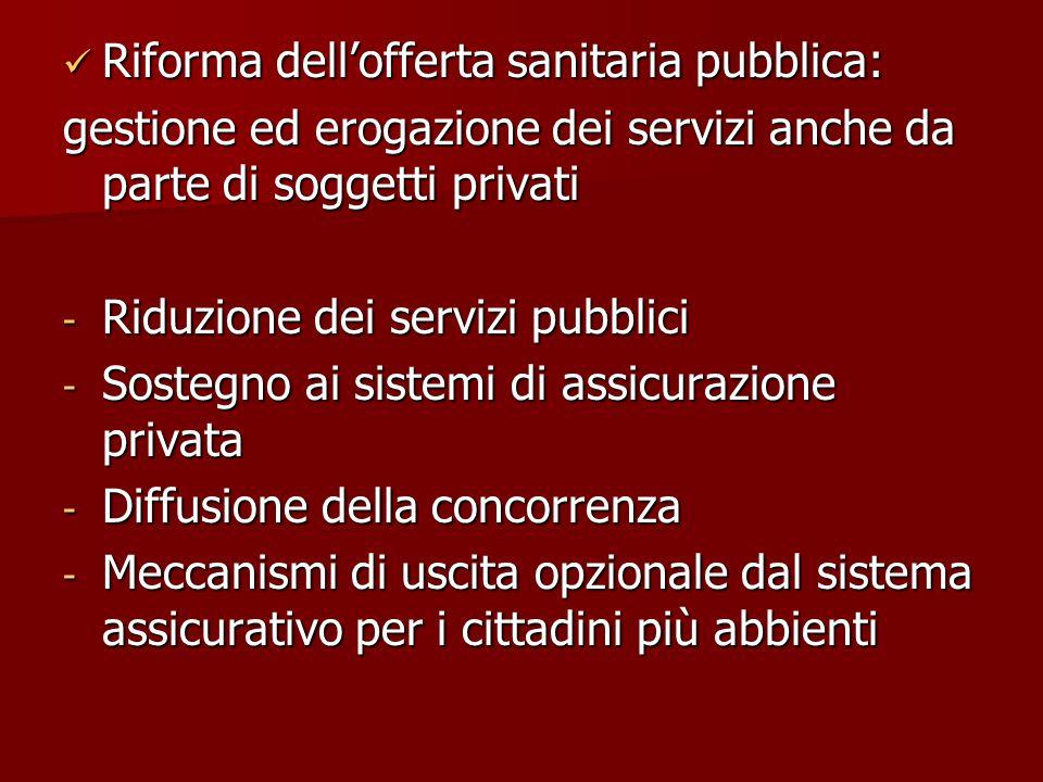 Riforma dell'offerta sanitaria pubblica: Riforma dell'offerta sanitaria pubblica: gestione ed erogazione dei servizi anche da parte di soggetti privat