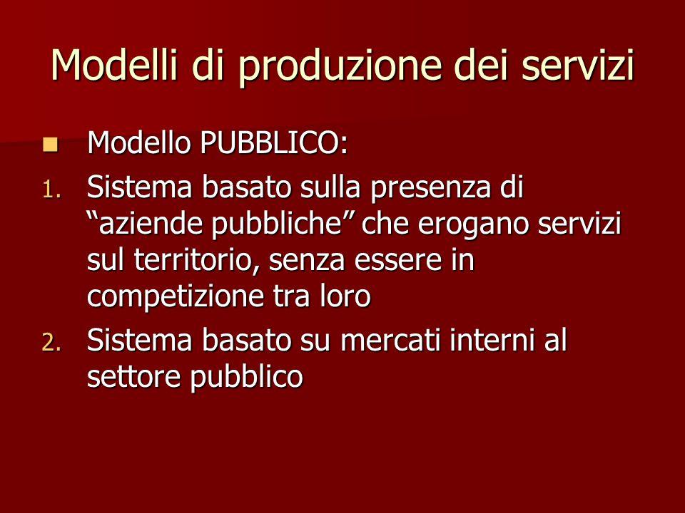 """Modelli di produzione dei servizi Modello PUBBLICO: Modello PUBBLICO: 1. Sistema basato sulla presenza di """"aziende pubbliche"""" che erogano servizi sul"""