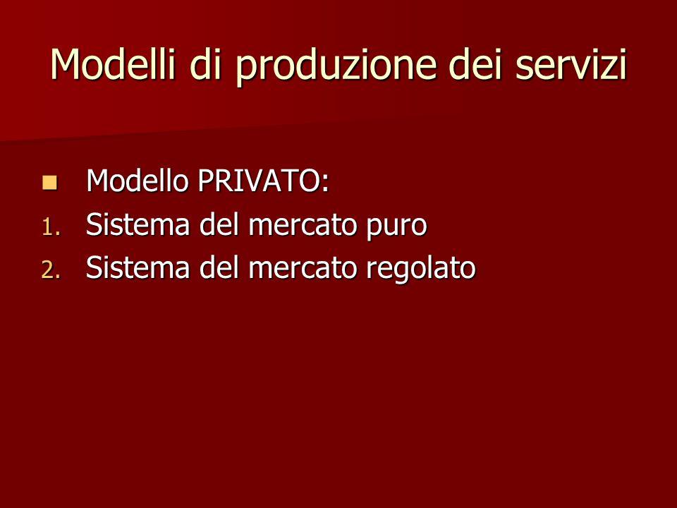 Modelli di produzione dei servizi Modello PRIVATO: Modello PRIVATO: 1. Sistema del mercato puro 2. Sistema del mercato regolato