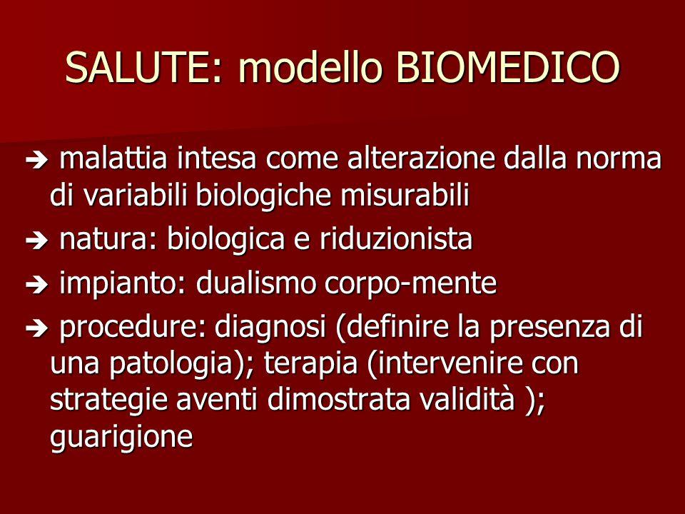 SALUTE: modello BIOMEDICO  malattia intesa come alterazione dalla norma di variabili biologiche misurabili  natura: biologica e riduzionista  impia