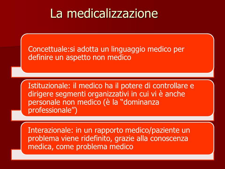 La medicalizzazione Concettuale:si adotta un linguaggio medico per definire un aspetto non medico Istituzionale: il medico ha il potere di controllare