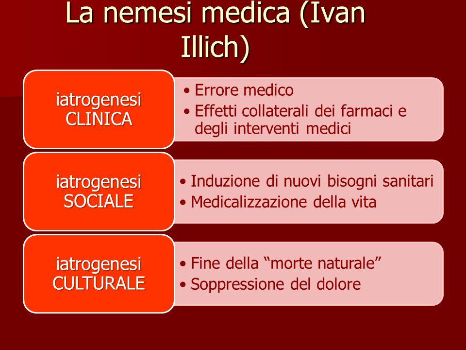 La nemesi medica (Ivan Illich) Errore medico Effetti collaterali dei farmaci e degli interventi medici iatrogenesi CLINICA Induzione di nuovi bisogni