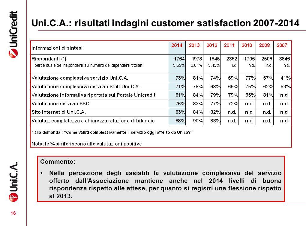 Uni.C.A.: risultati indagini customer satisfaction 2007-2014 Commento: Nella percezione degli assistiti la valutazione complessiva del servizio offert
