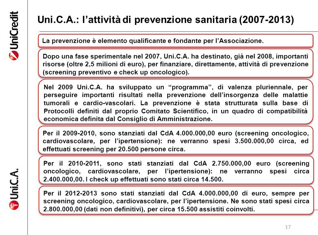 17 Uni.C.A.: l'attività di prevenzione sanitaria (2007-2013) La prevenzione è elemento qualificante e fondante per l'Associazione. Dopo una fase speri