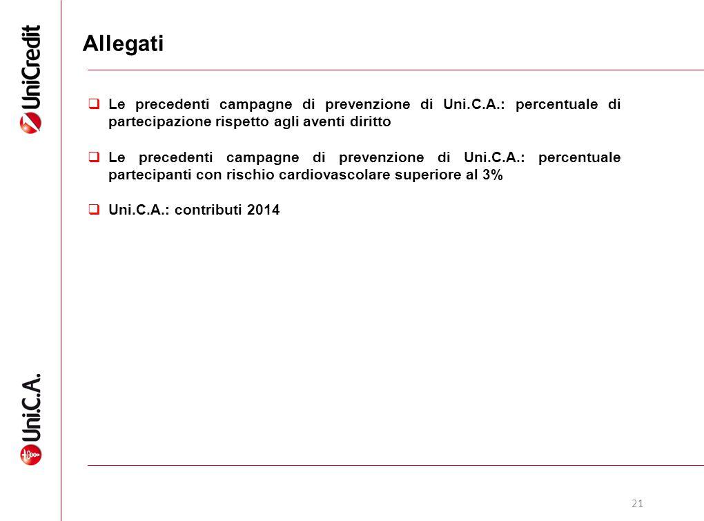 21 Allegati  Le precedenti campagne di prevenzione di Uni.C.A.: percentuale di partecipazione rispetto agli aventi diritto  Le precedenti campagne d