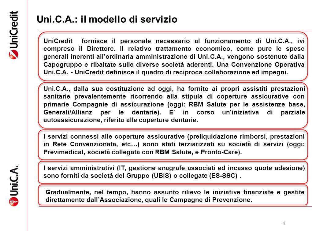 4 Uni.C.A.: il modello di servizio UniCredit fornisce il personale necessario al funzionamento di Uni.C.A., ivi compreso il Direttore. Il relativo tra