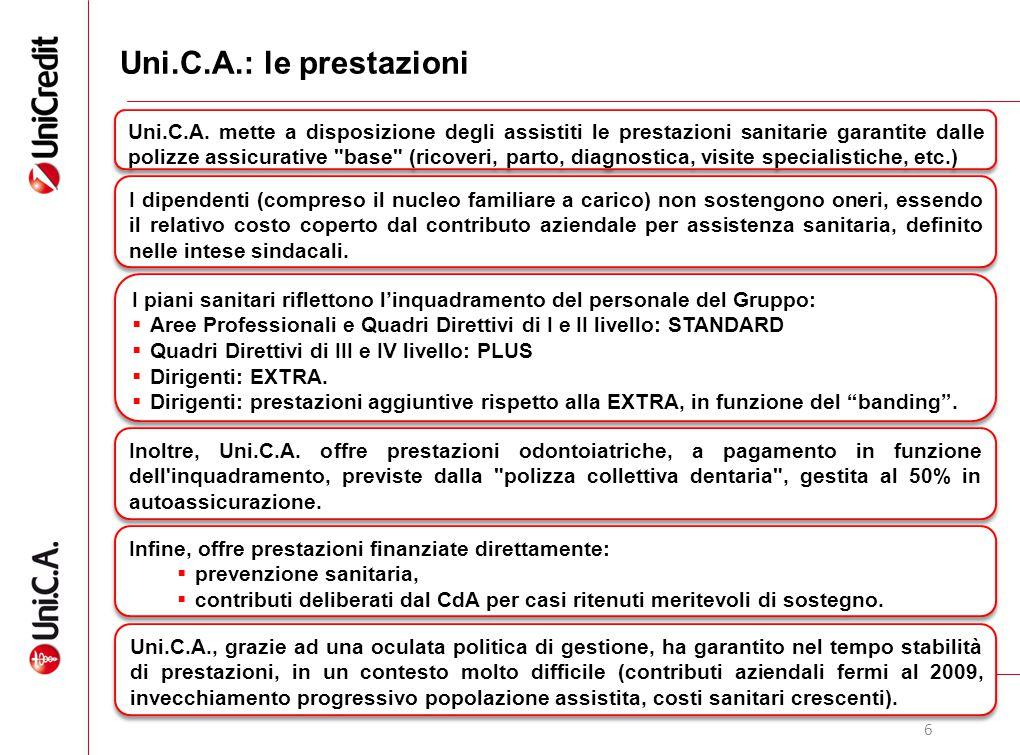 6 Uni.C.A.: le prestazioni Uni.C.A. mette a disposizione degli assistiti le prestazioni sanitarie garantite dalle polizze assicurative