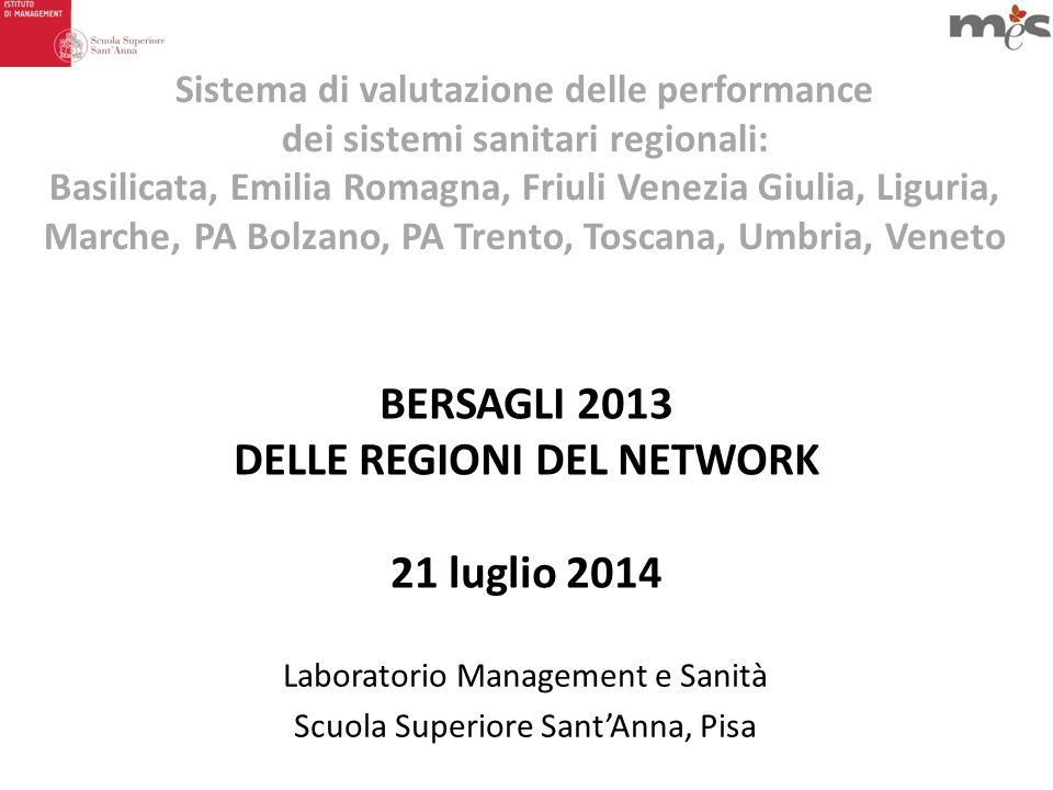 21 luglio 2014 BERSAGLI 2013 DELLE REGIONI DEL NETWORK 21 luglio 2014 Laboratorio Management e Sanità Scuola Superiore Sant'Anna, Pisa Sistema di valu