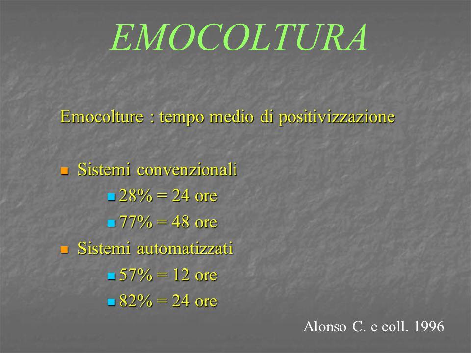 EMOCOLTURA Emocolture : tempo medio di positivizzazione Sistemi convenzionali Sistemi convenzionali 28% = 24 ore 28% = 24 ore 77% = 48 ore 77% = 48 or