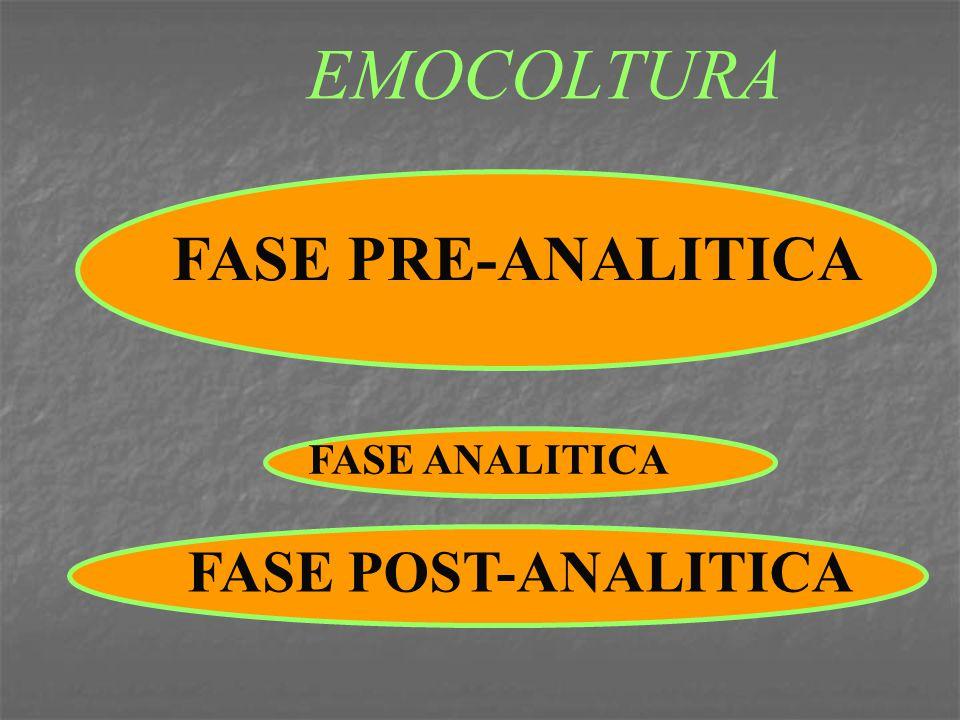 EMOCOLTURA in caso di negatività Semine cieche durante o a fine incubazione.