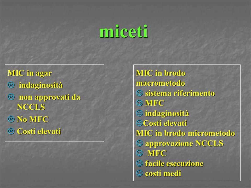miceti MIC in agar  indaginosità  non approvati da NCCLS  No MFC  Costi elevati MIC in brodo macrometodo sistema riferimento sistema riferimento M
